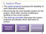 2 analysis phase14