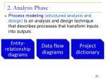 2 analysis phase3