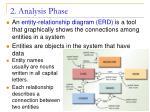 2 analysis phase4