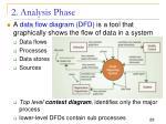 2 analysis phase5