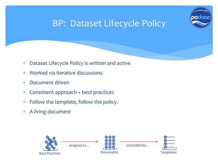 BP:  Dataset Lifecycle Policy