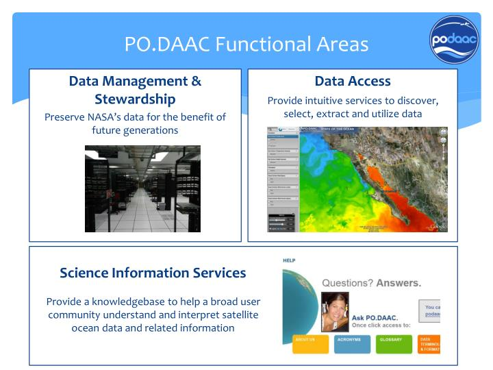 Po daac functional areas