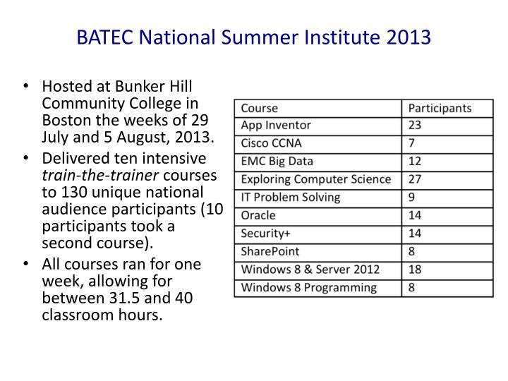 BATEC National Summer