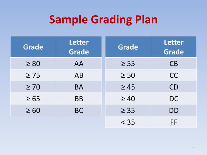 Sample Grading Plan