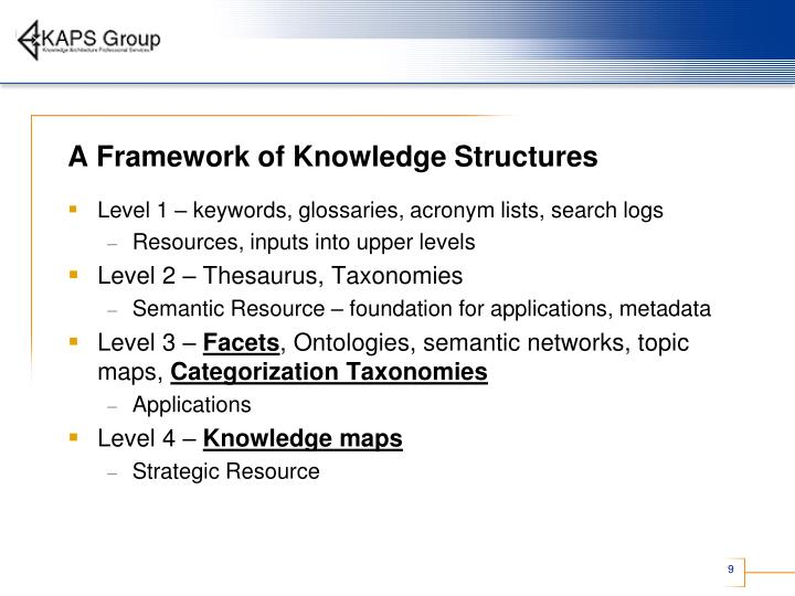 A Framework of Knowledge Structures