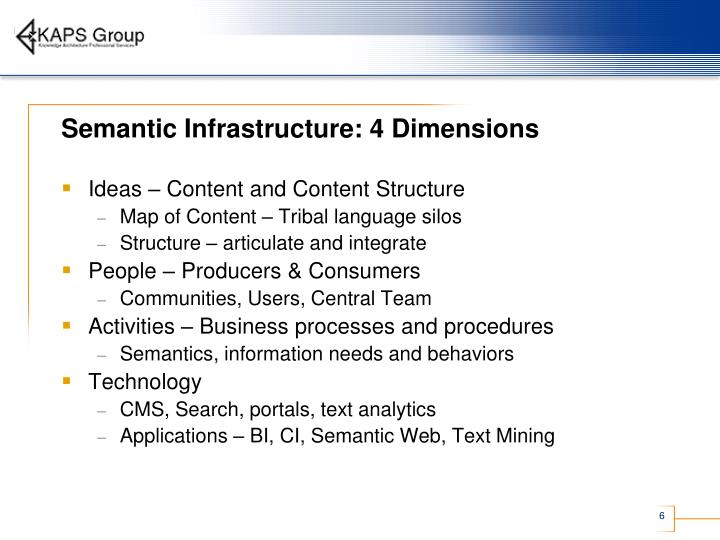 Semantic Infrastructure: 4 Dimensions