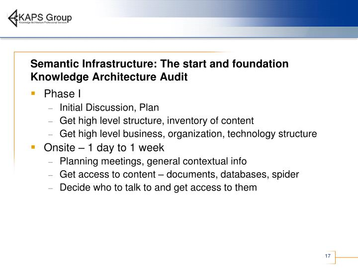 Semantic Infrastructure: The start and foundation
