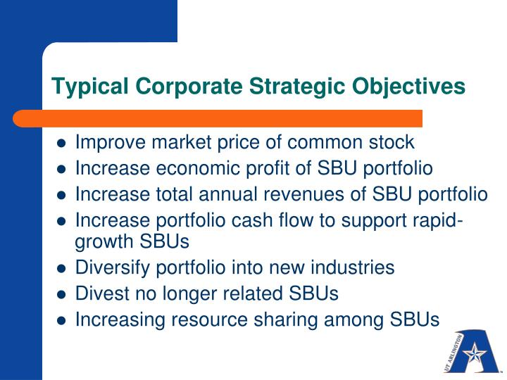 Typical Corporate Strategic Objectives