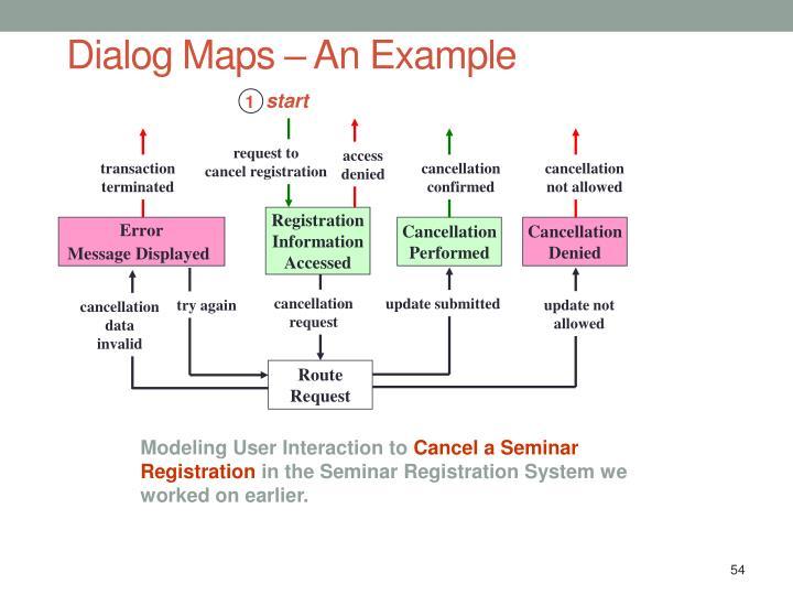 Dialog Maps – An Example