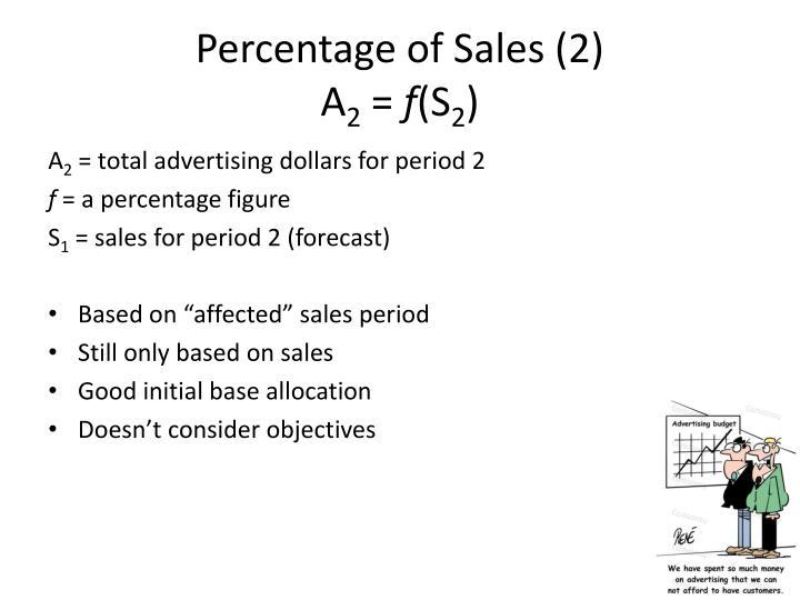 Percentage of Sales (2)