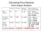 calculating price elasticity from impact analysis
