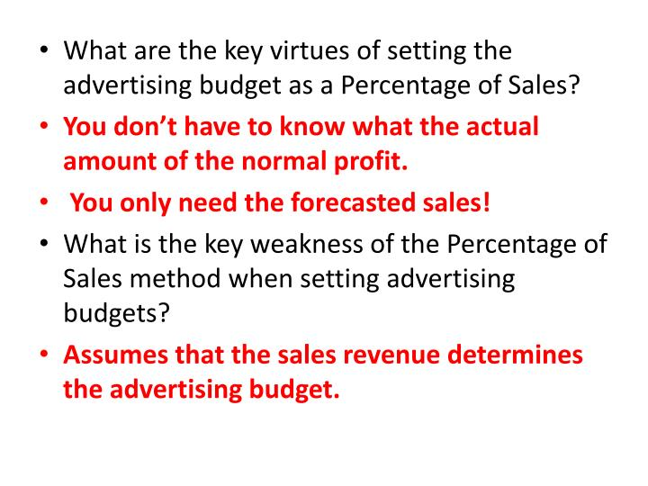 What are the key virtues of setting the advertising budget as a Percentage of Sales?
