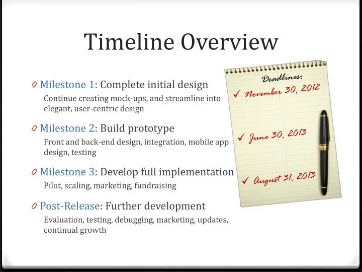 Timeline overview
