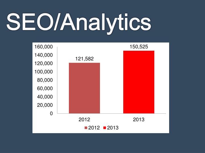 SEO/Analytics