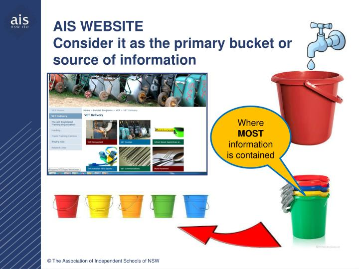 Ais website consider it as the primary bucket or source of information