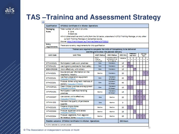 TAS –Training and Assessment Strategy