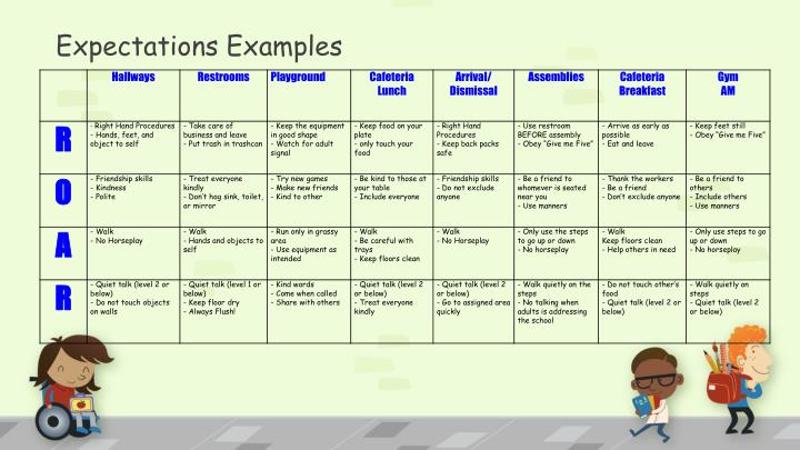 Expectations Examples