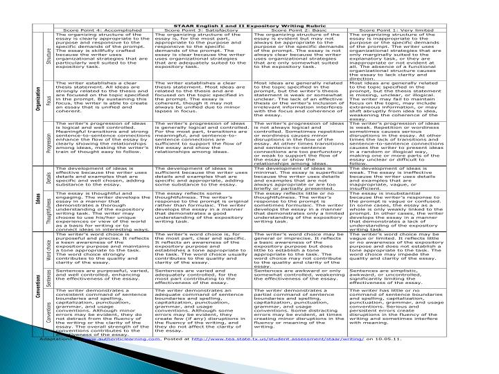 Expository writing deconstructing the prompt and additive scoring process for staar