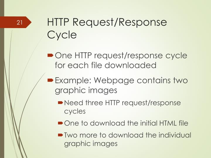 HTTP Request/Response Cycle