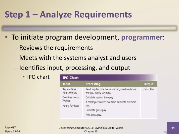 Step 1 – Analyze Requirements