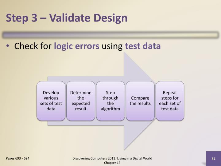 Step 3 – Validate Design