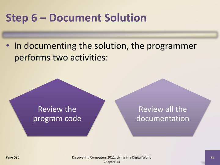 Step 6 – Document Solution