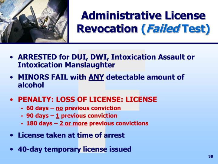 Administrative License Revocation