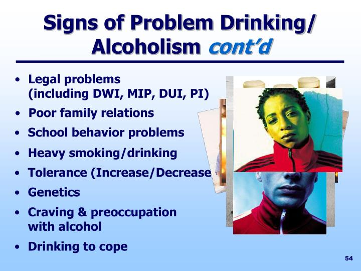 Signs of Problem Drinking/ Alcoholism