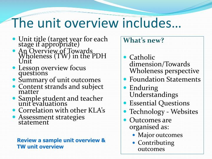 The unit overview includes…