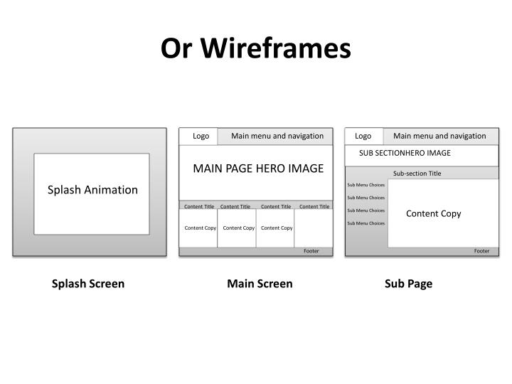 Or Wireframes