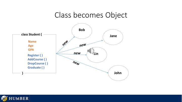 Class becomes Object