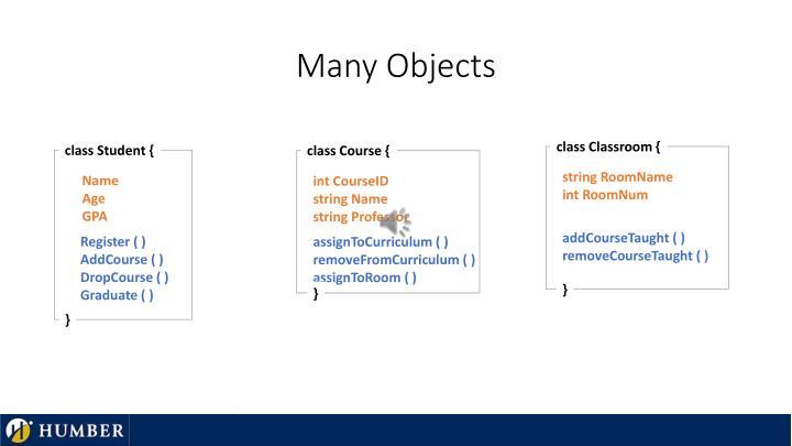 Many Objects