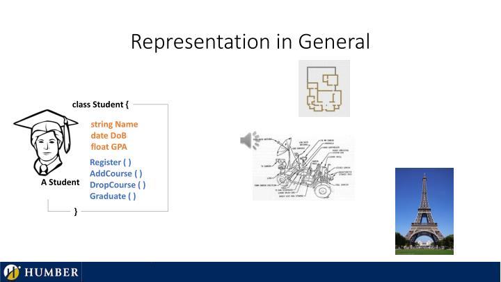 Representation in General