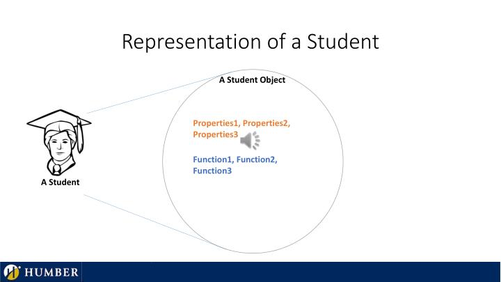 Representation of a Student