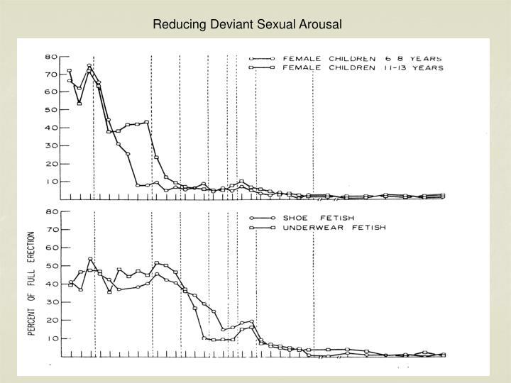 Reducing Deviant Sexual Arousal