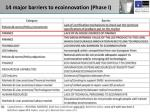 14 major barriers to ecoinnovation phase i