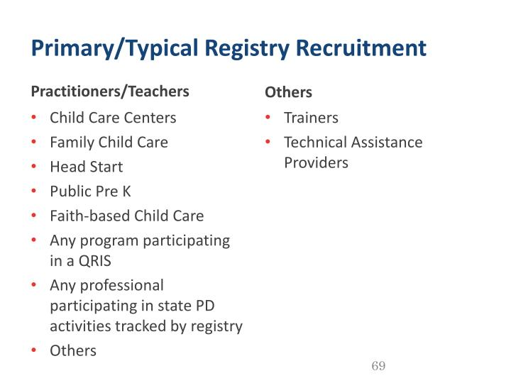 Primary/Typical Registry Recruitment