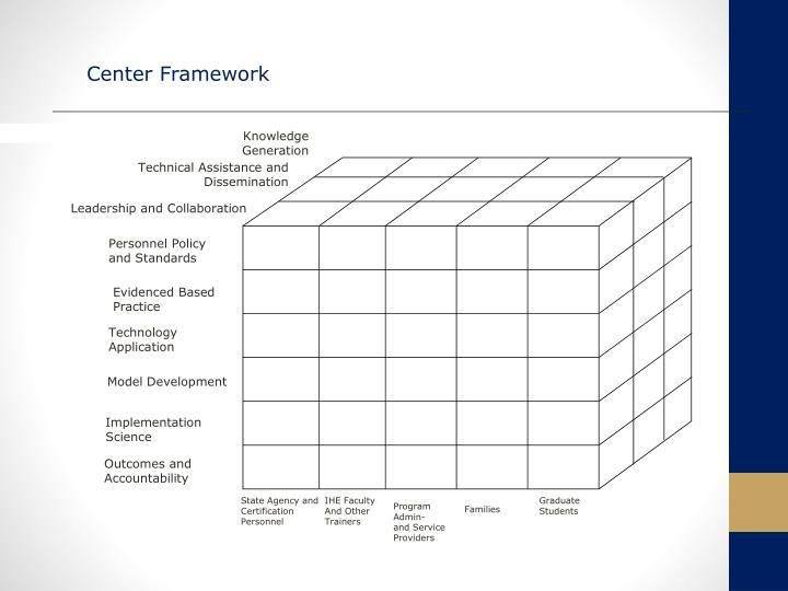 Center Framework