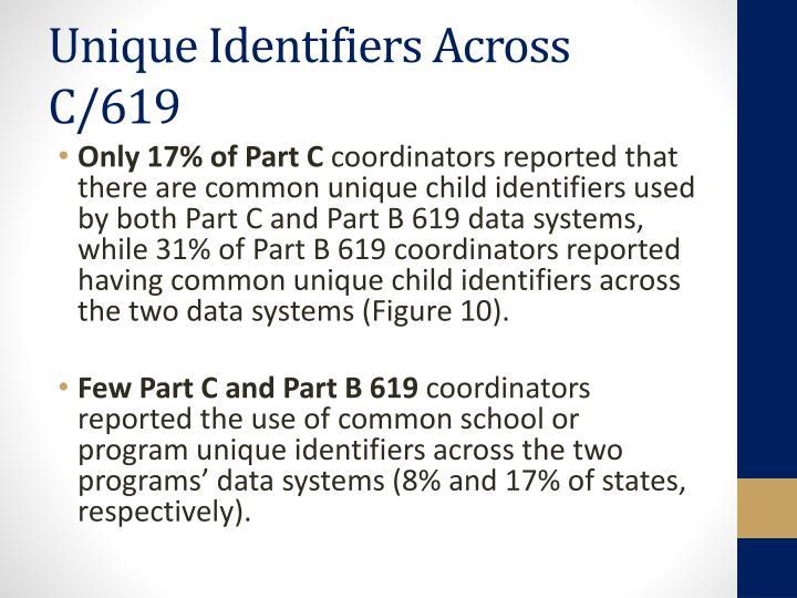 Unique Identifiers Across C/619