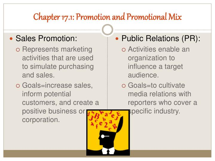 Chapter 17.1: Promotion and Promotional Mix