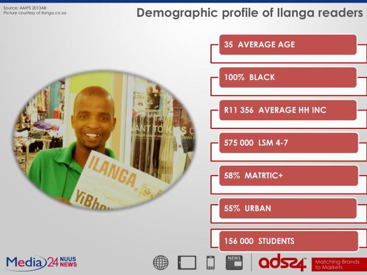 Demographic profile of Ilanga readers