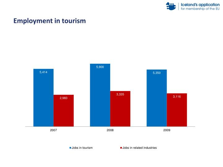 Employment in tourism