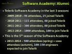 software academy alumni