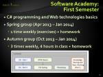 software academy first semester