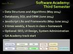 software academy third semester