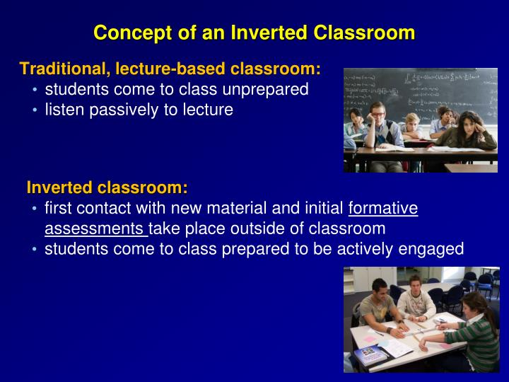 Concept of an Inverted Classroom