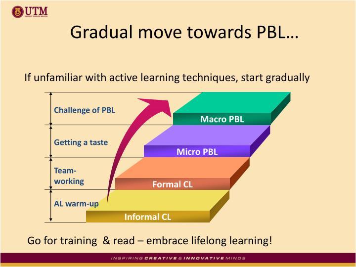 Challenge of PBL