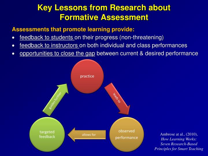 Key Lessons from Research about