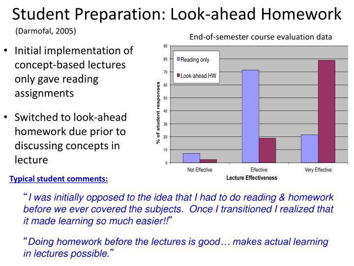 Student Preparation: Look-ahead Homework