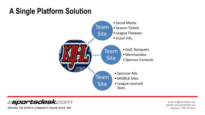 A Single Platform Solution